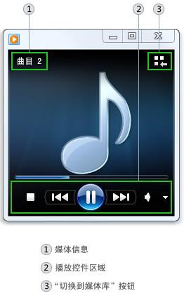 Windows Media Player12官方下载,Windows Media Player12免费下载