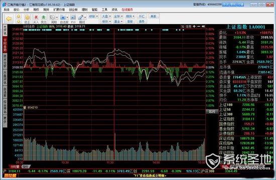 江海证券交易
