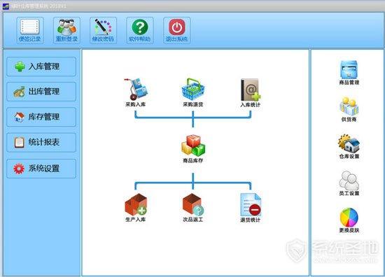 绿叶仓库管理系统官方版 v6.0
